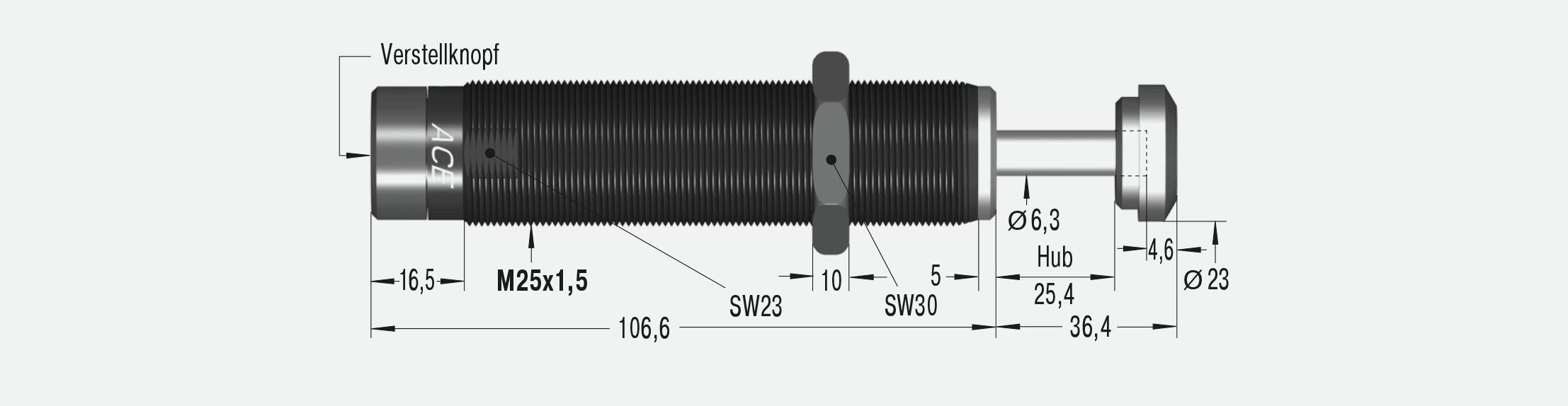 MVC600EUM
