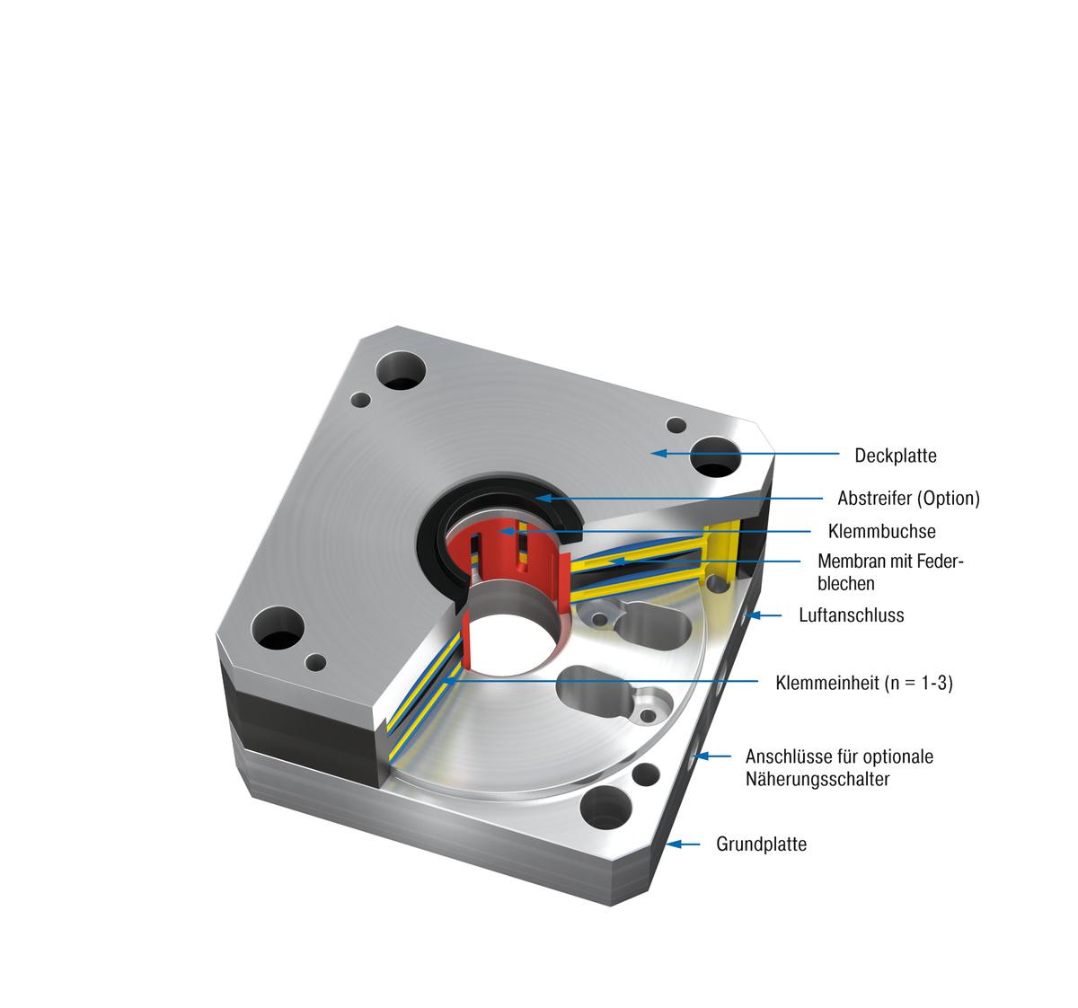 ACE Stoßdämpfer GmbH - Bild - LOCKED PN