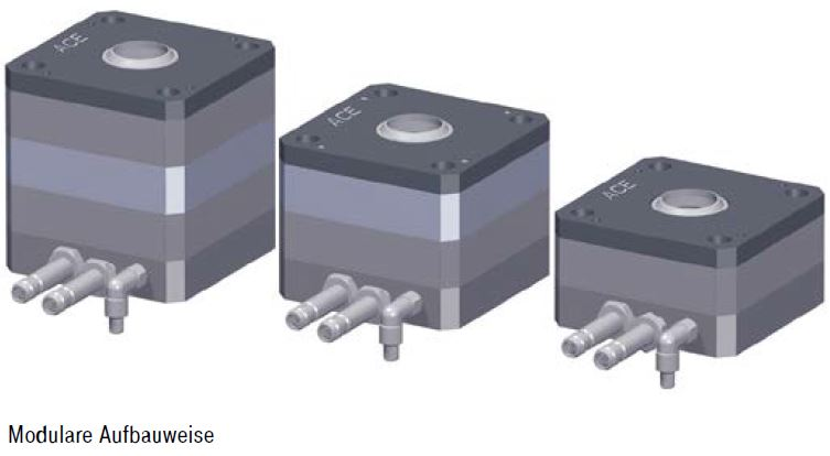 Modulare Aufbauweise bei Verwendung mehrerer Klemmelemente