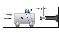 Masse mit Antriebskraft (formschlüssig) trifft auf Stoßdämpfer